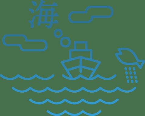 海体験プラン